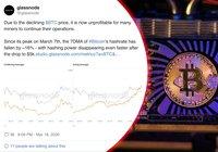 Bitcoinmining har blivit mindre lönsamt – kan leda till prisökning för kryptovalutan