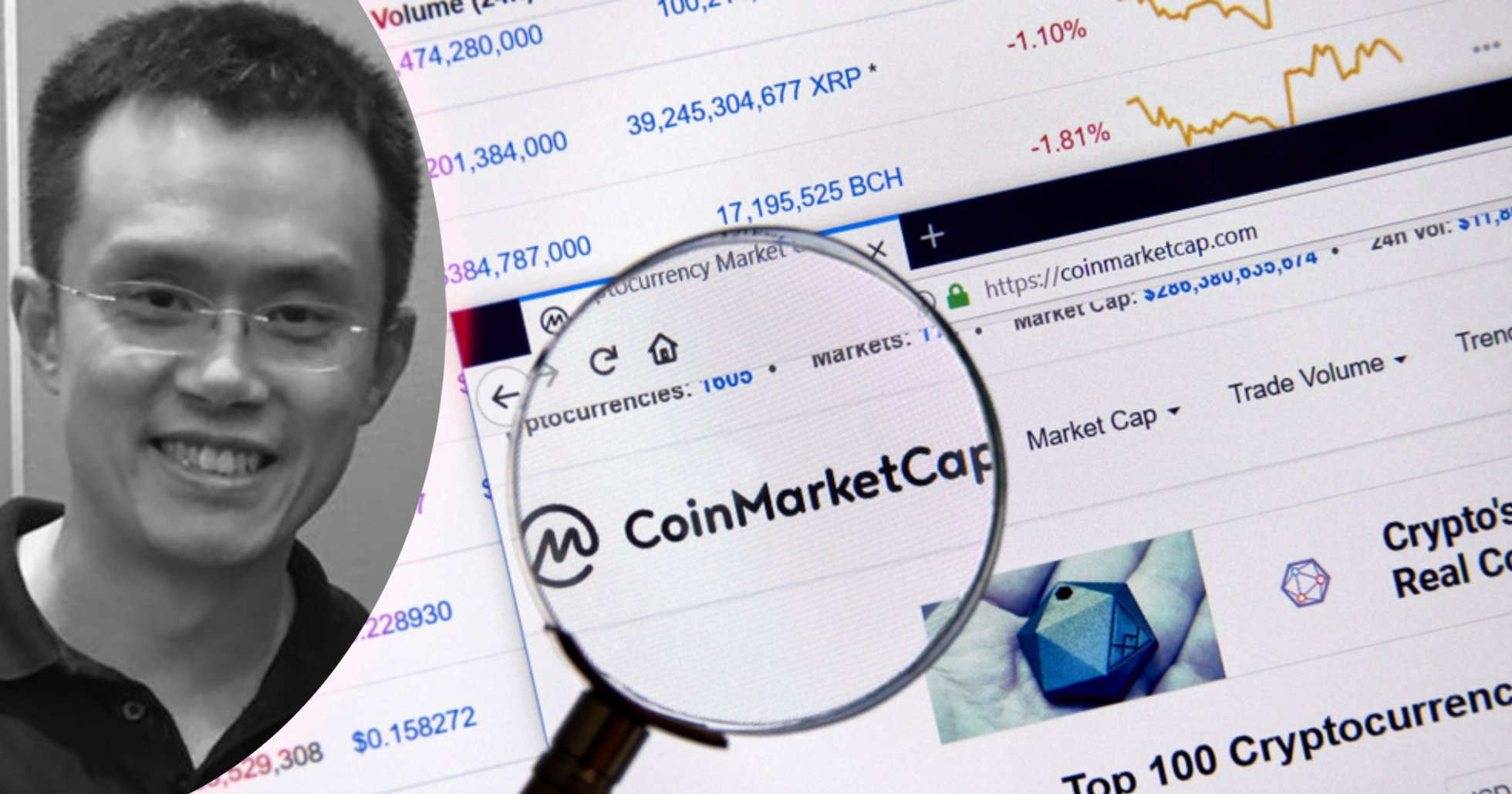 Binance's CEO tweets about Coinmarketcap – is met with criticism about bias