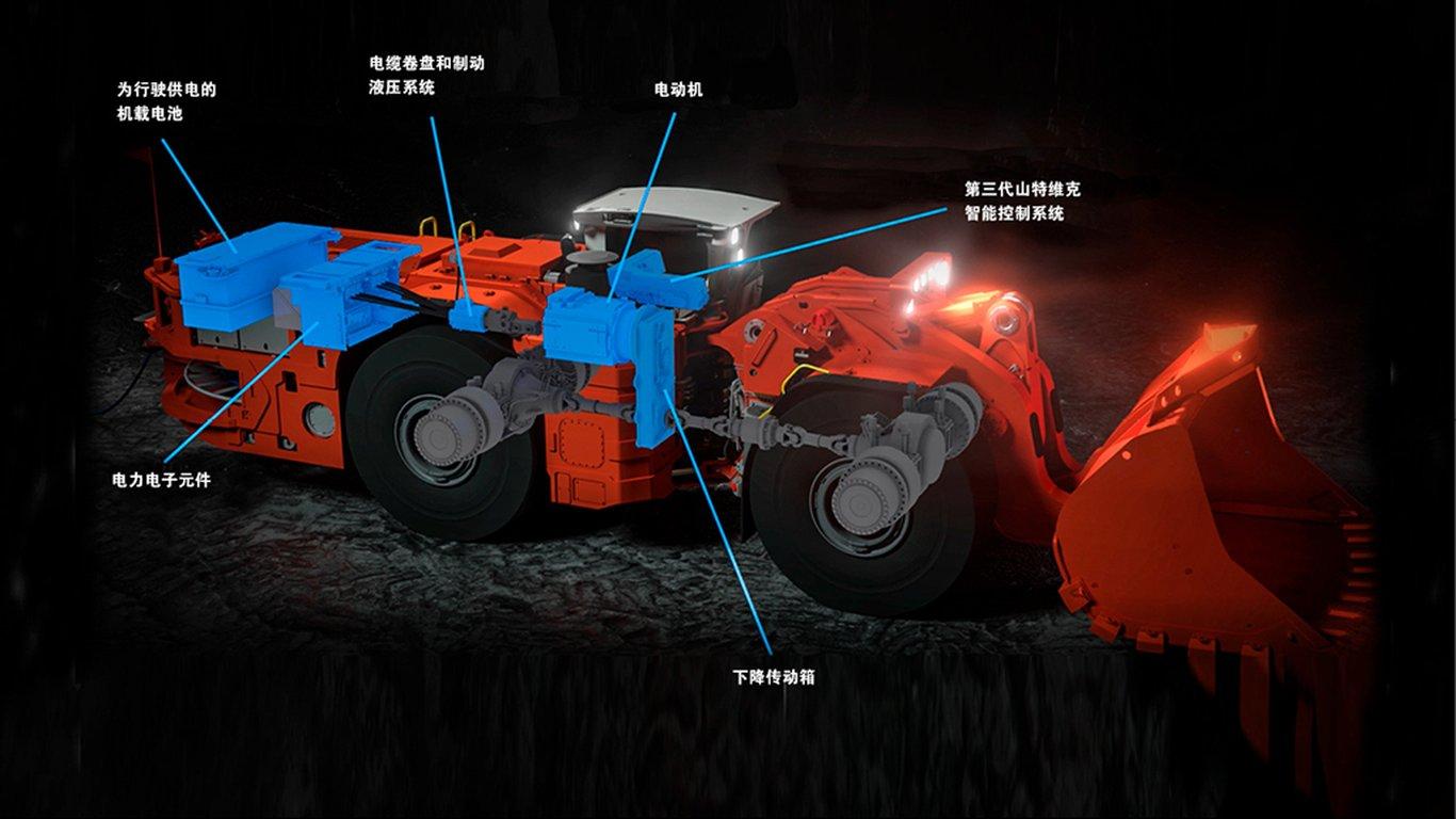 <p>山特维克LH514BE尤其适合需要在不增添额外运输设备或人员的情况下,在多个开采区域间转移铲运机的矿山。</p>