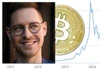 Så mycket kan en bitcoin kosta i mars 2020 – om kursen följer samma mönster som vid tidigare rusningar