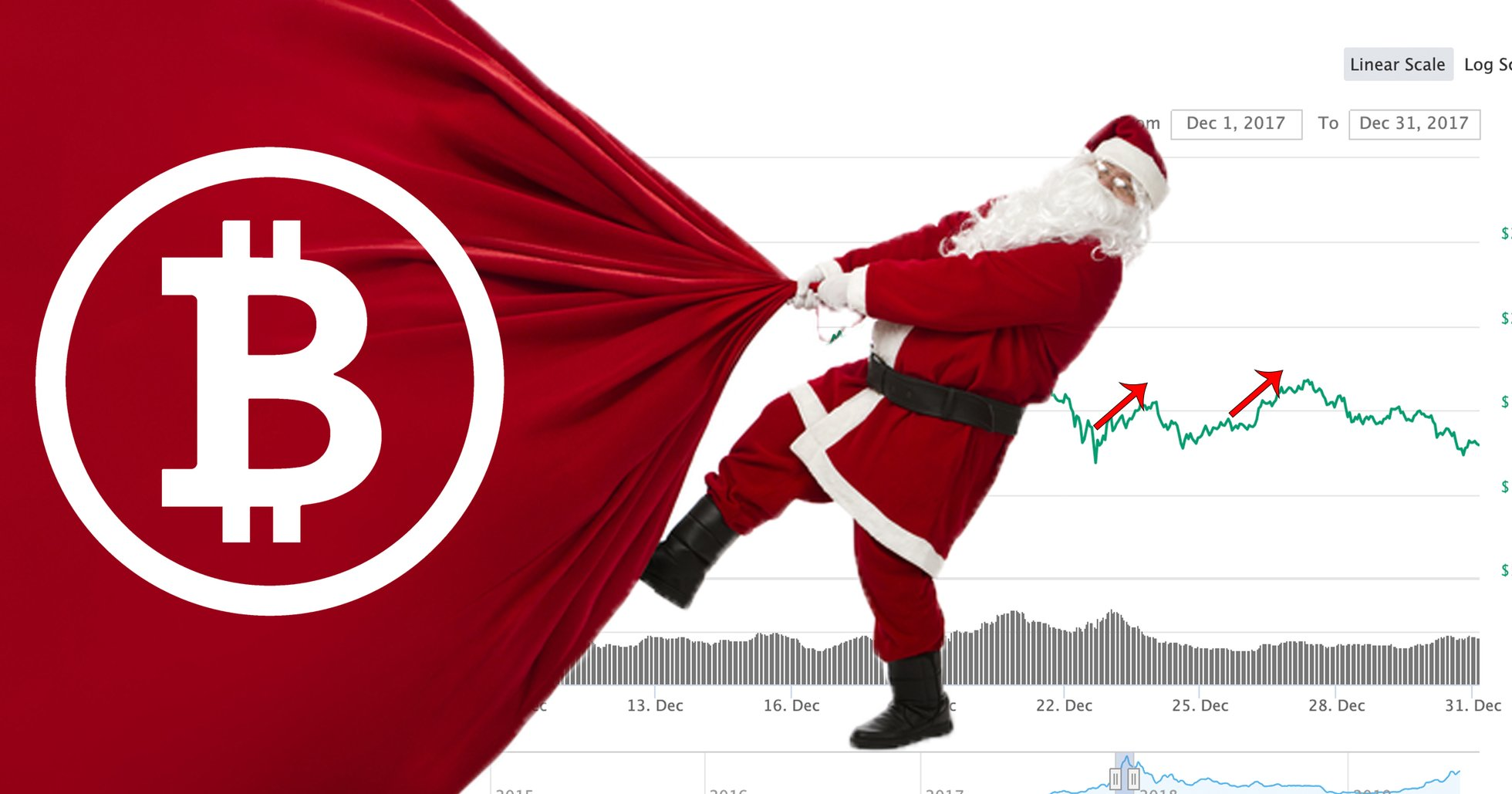 New study reveals: Bitcoin's price rise over the holidays
