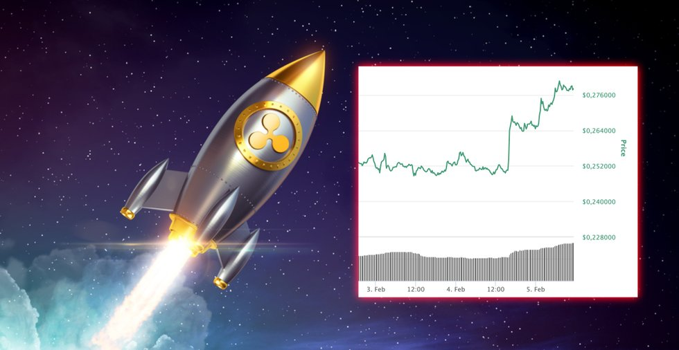 Bitcoin handlas i sidles – men konkurrenten xrp rusar uppåt