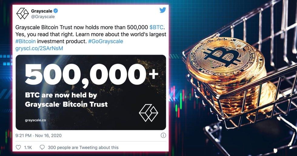 Jättefonden Grayscale äger nu 500 000 bitcoin – motsvarar över 70 miljarder kronor