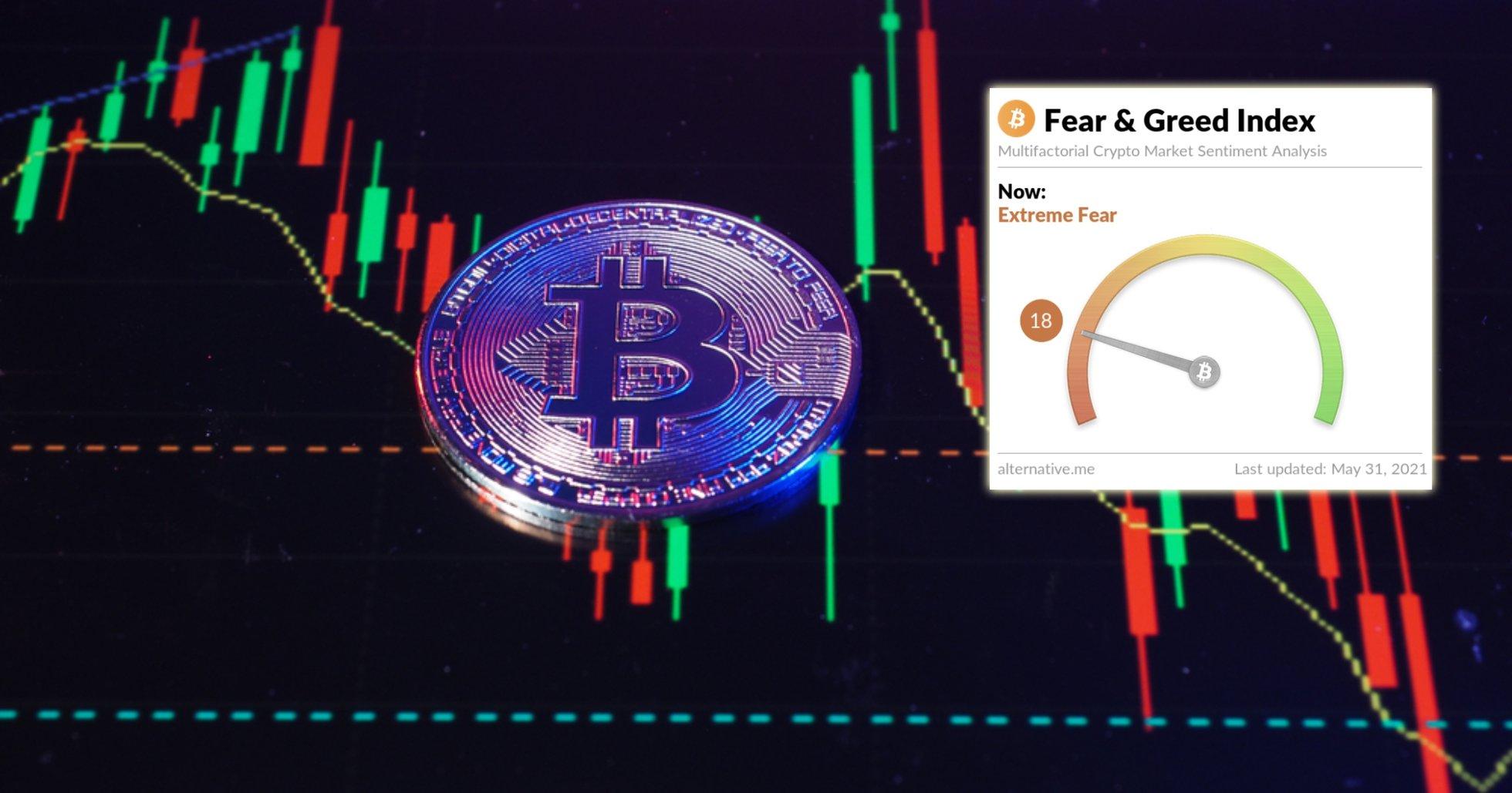 Bitcoinpriset ned 48 procent sedan