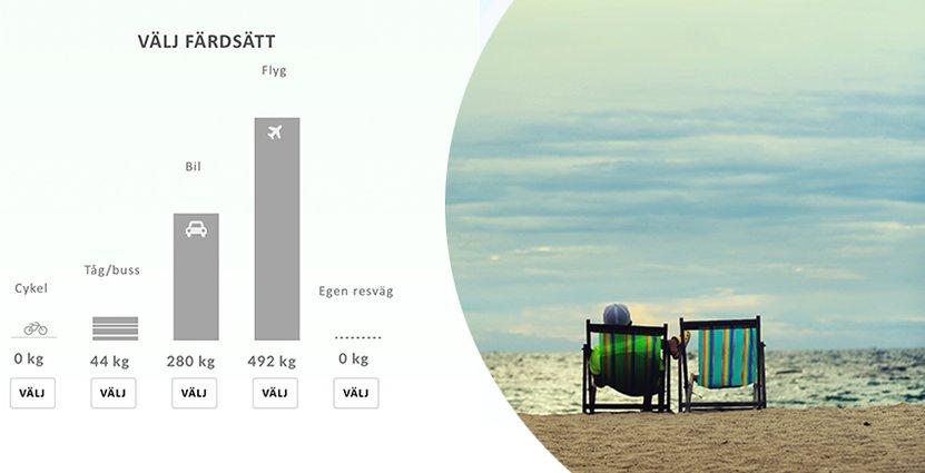 Med semesterkalkylatorn kan hotellen marknadsföra<br />  att de erbjuder klimatsmart boende. Foto: Colourbox