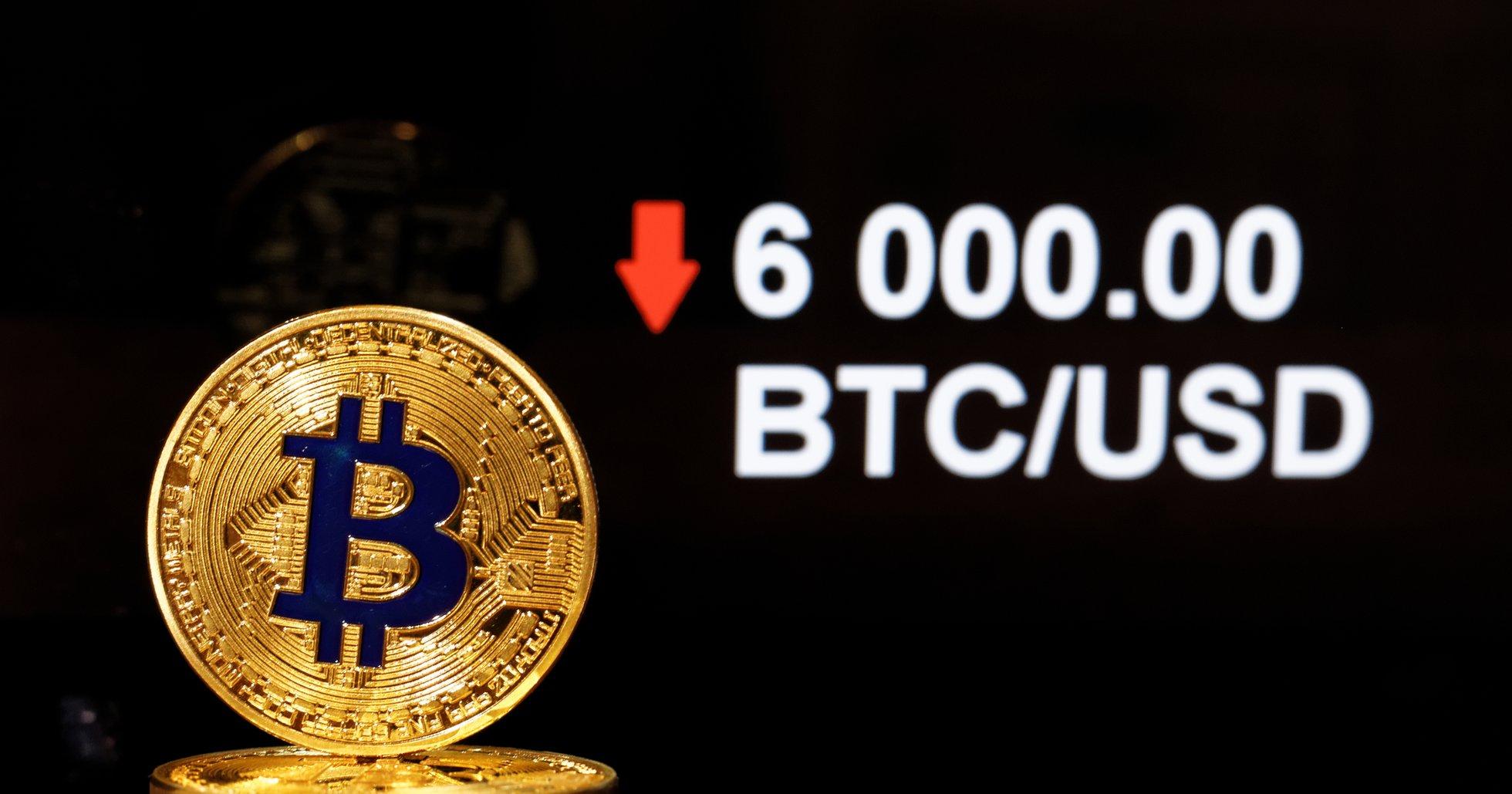 Bitcoinpriset faller 9 procent – men håller sig över 6 000 dollar.