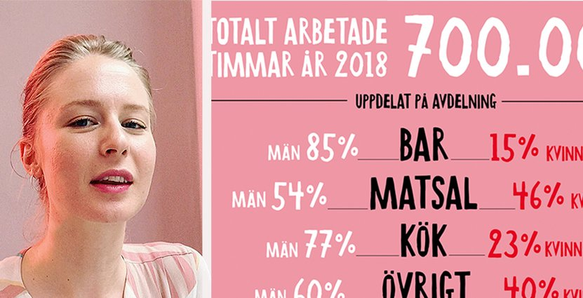 Små saker kan göra skillnad i det stora, säger<br />  Svenska Brasseriers hållbarhetschef Fanny Sturén. Foto: Svenska Brasserier