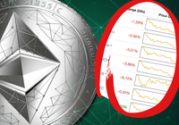 Daily crypto: Markets continue down and ethereum classic will fork