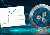 Daily crypto: Xrp rallies after Ripple hints about launching commercial application