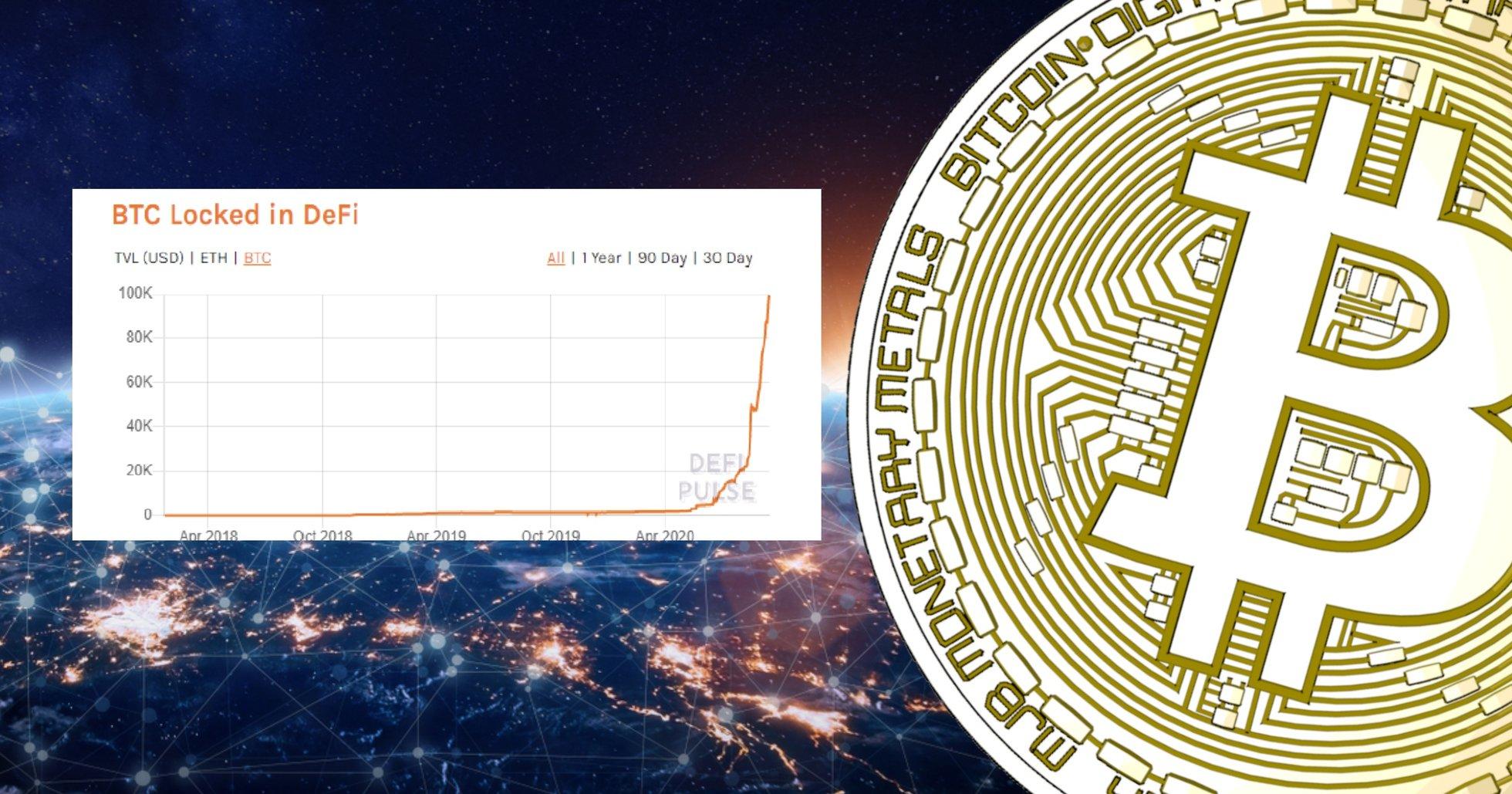 Över 1 miljard dollar i bitcoin har tokeniserats med hjälp av defi-protokoll