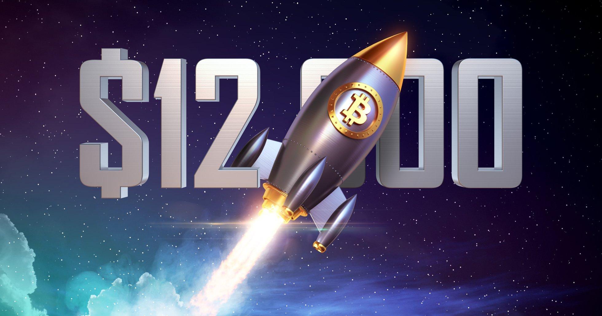Bitcoinpriset har ökat nästan 5 procent senaste dygnet – närmar sig 12 000 dollar.