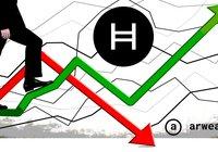 Veckans stora vinnare och förlorare på kryptomarknaden (v. 37)