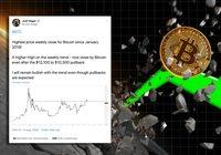 Expert efter att bitcoin gör sitt bästa veckoslut på 2,5 år:
