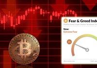 Extrem rädsla på bitcoinmarknaden – när priset sjunker under 40 000 dollar