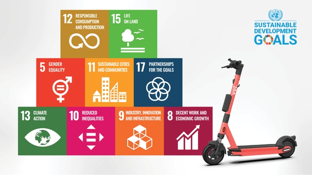 How Voi contributes to the UN Sustainable Development Goals – SDG 11: Sustainable Cities and Communities