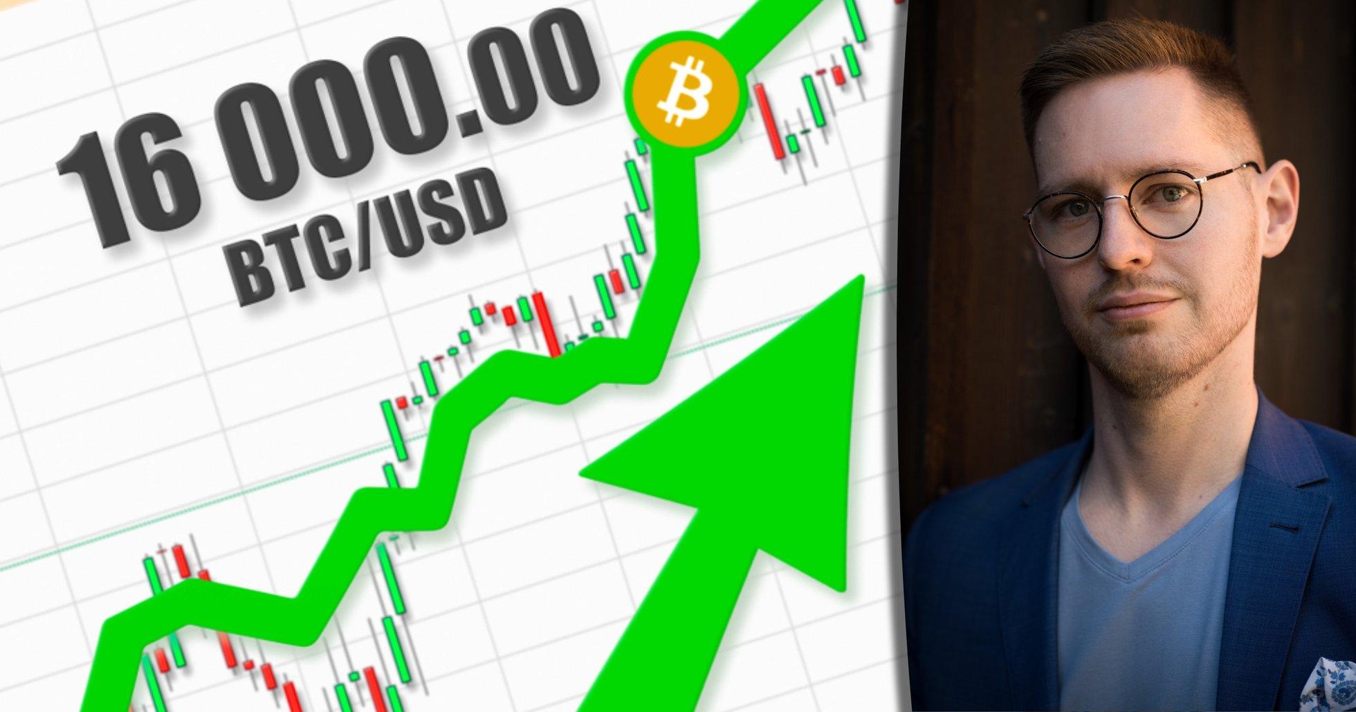 Bitcoinpriset rusar över 16 000 dollar – expert tror att tjurmarknad är nära