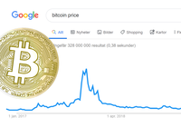Google searches for bitcoin are going through the roof – could be manipulated