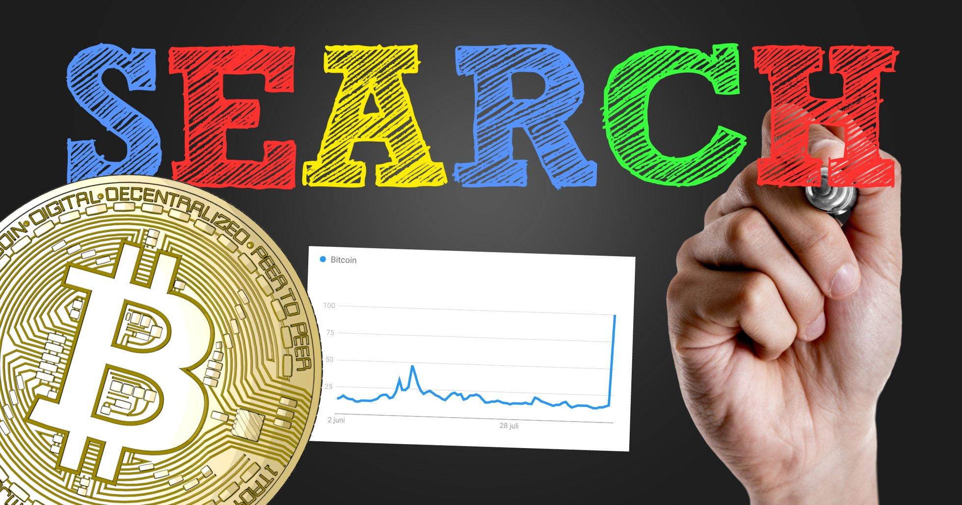 Bitcoinpriset närmar sig 10 000 dollar igen – då rusar antalet googlesökningar.