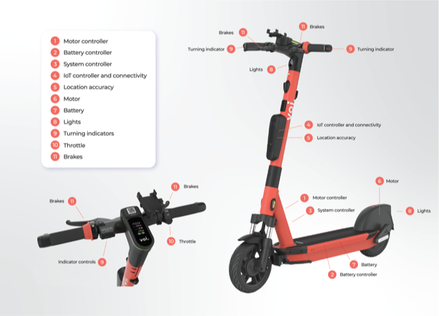 V4 picture that shows different scooter parts