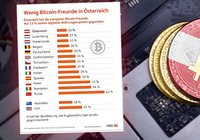 New survey reveals: Austrians are most skeptical of cryptocurrencies in Europe
