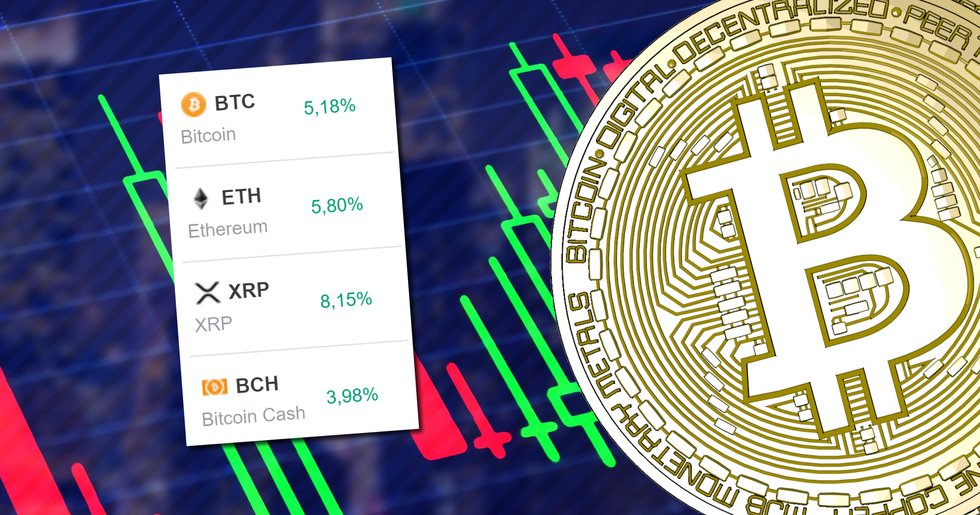 Bitcoin and ethereum show large gains for the last 24 hours.