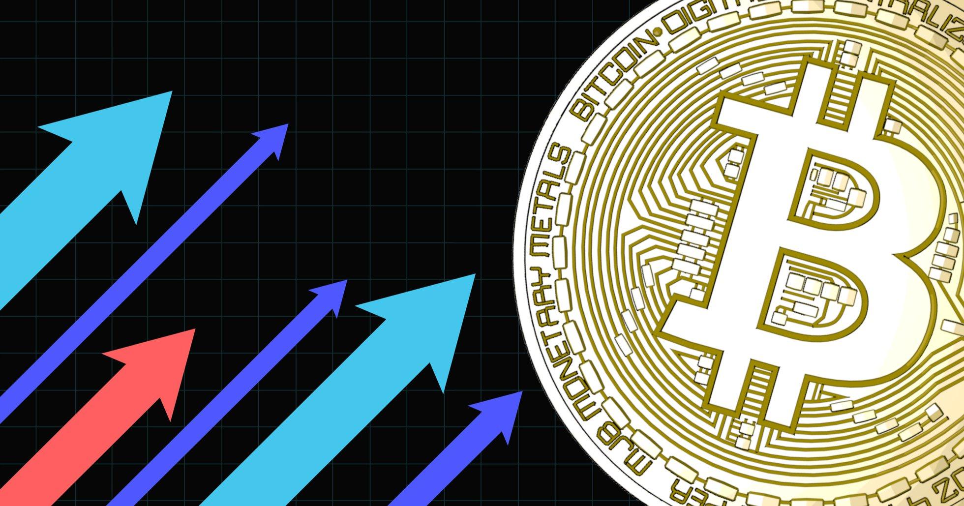 Bitcoinpriset har ökat över 450 dollar på ett dygn.
