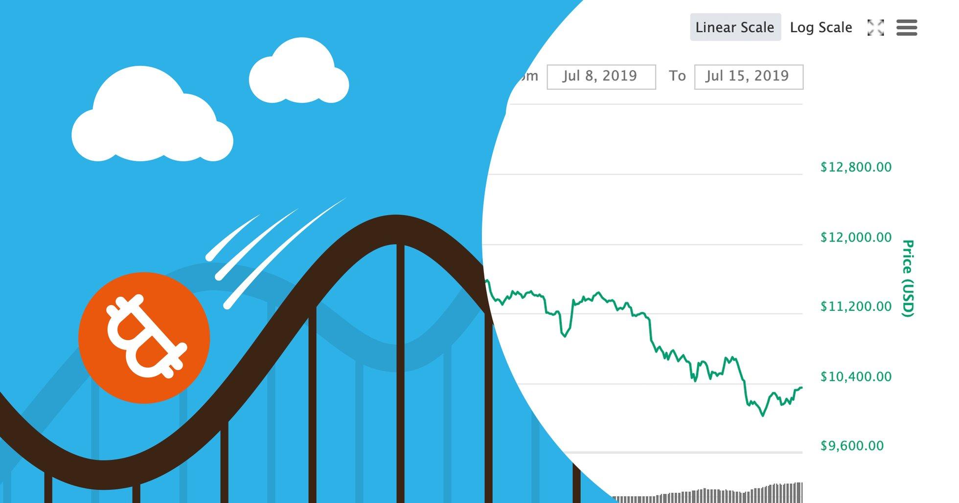 Analytikern om bitcoins stora tapp: Det är nyttigt att vi tappar i det här läget
