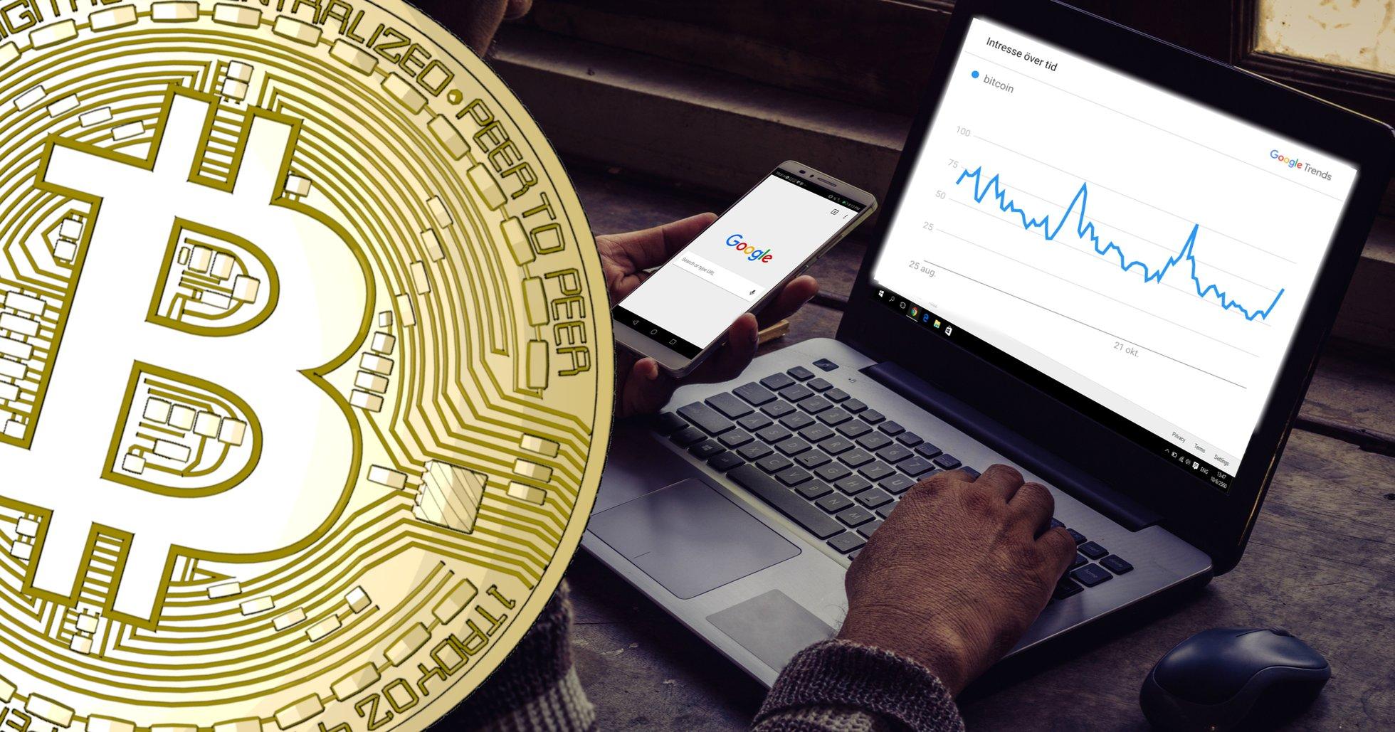 Bitcoinpriset når lägsta nivån på ett halvår – då rusar antalet googlesökningar.
