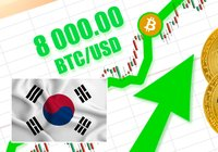 Daily crypto: Bitcoin continues to soar and Binance to launch operations in South Korea