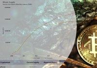 Bitcoinutbudet lägre än vad många trott – kryptovalutan kan vara