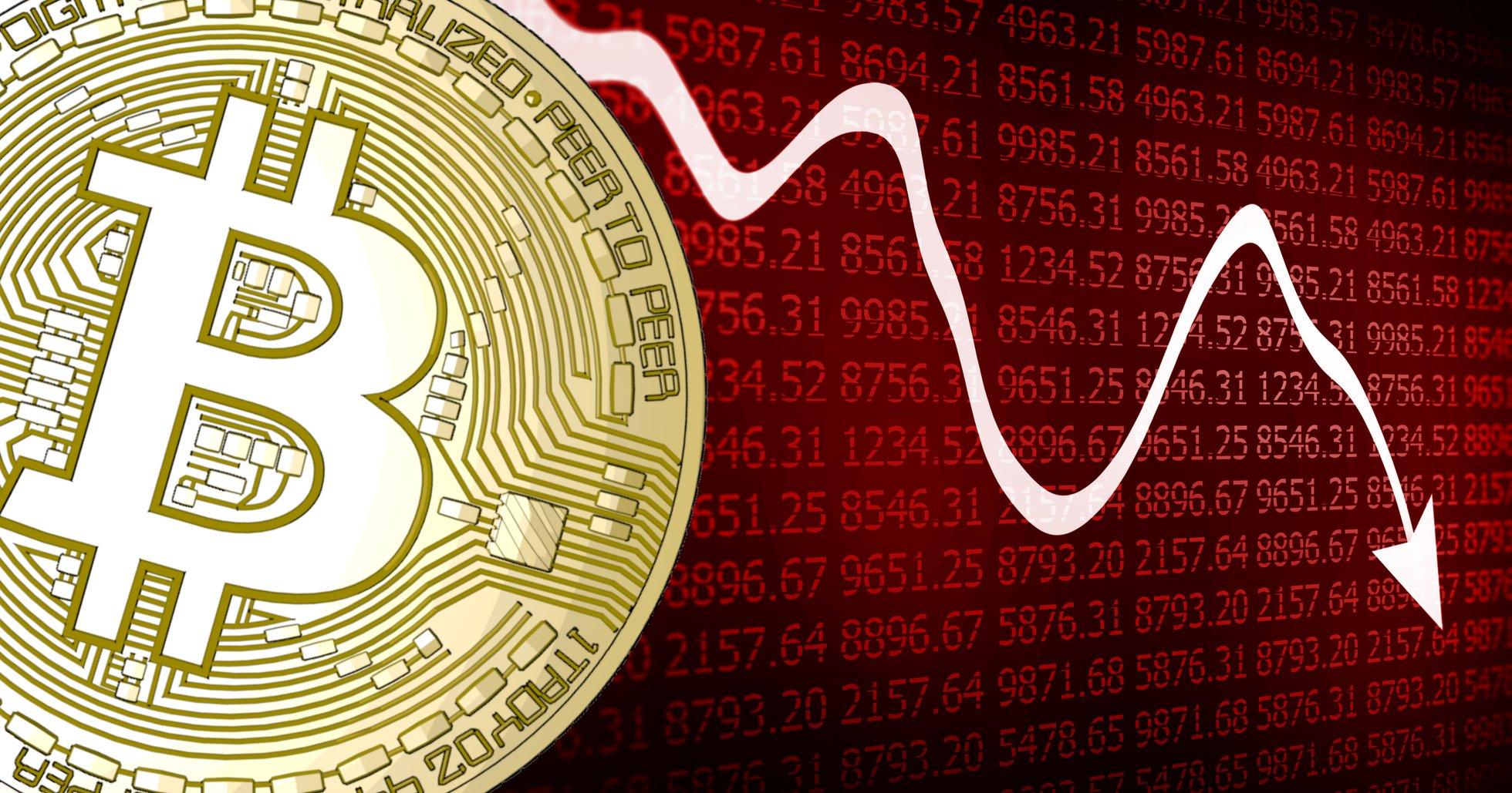 Marknaderna fortsätter falla – bitcoin för 1,5 miljarder likviderades på Bitmex.