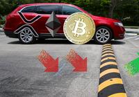 Kryptodygnet: Marknaderna vänder upp och bitcoin leder uppgången