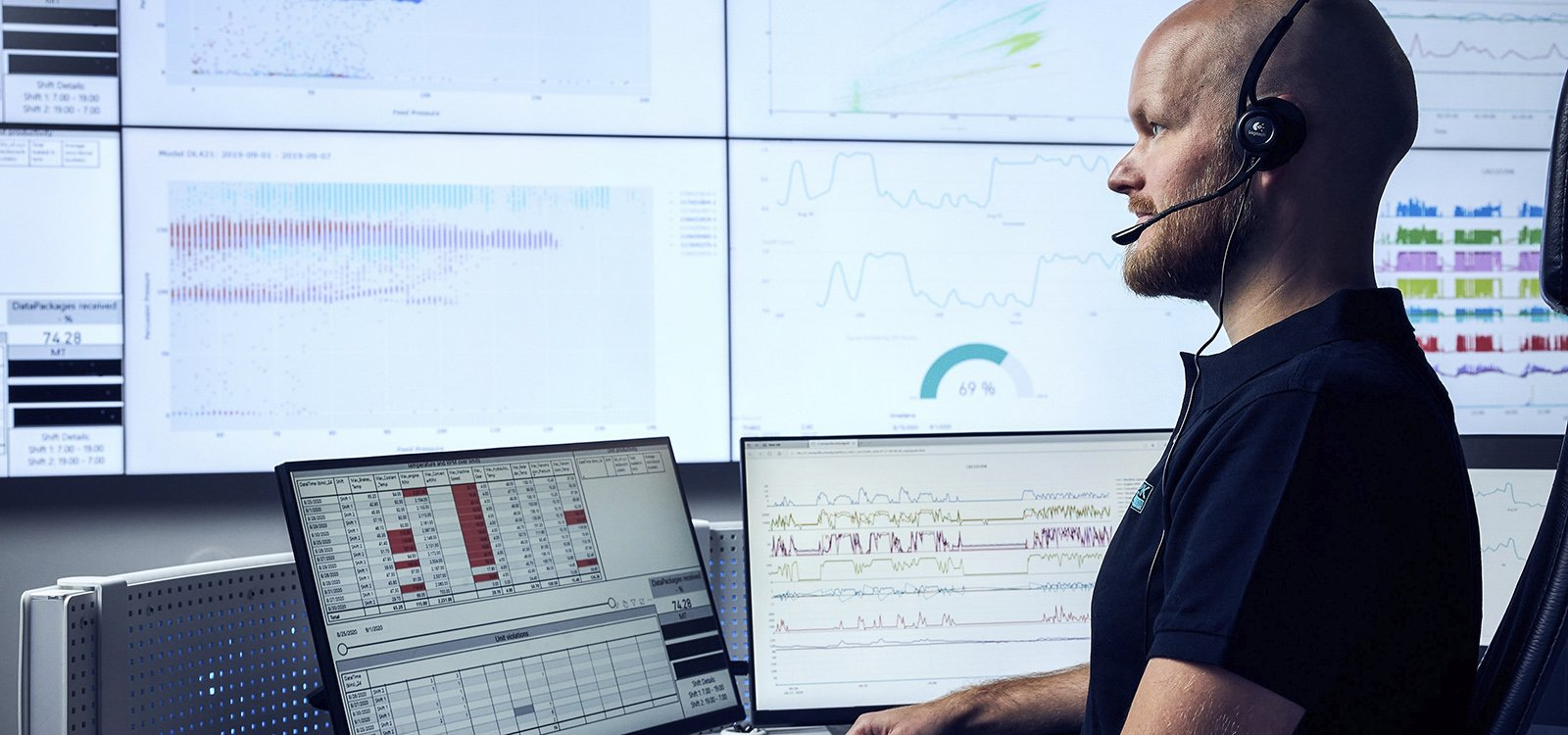 Sandvik's team of engineers trace and analyze the data acquired from the customers' underground production equipment around the clock.