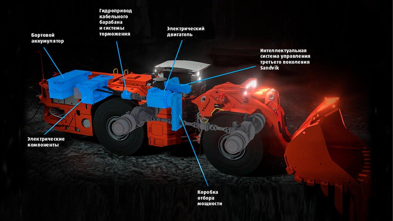 <p>Применение Sandvik LH514BE особенно рекомендуется на рудниках, где приходится перемещать погрузчики между несколькими производственными участками без задействования дополнительного транспортного оборудования или персонала, необходимого для его эксплуатации.</p>