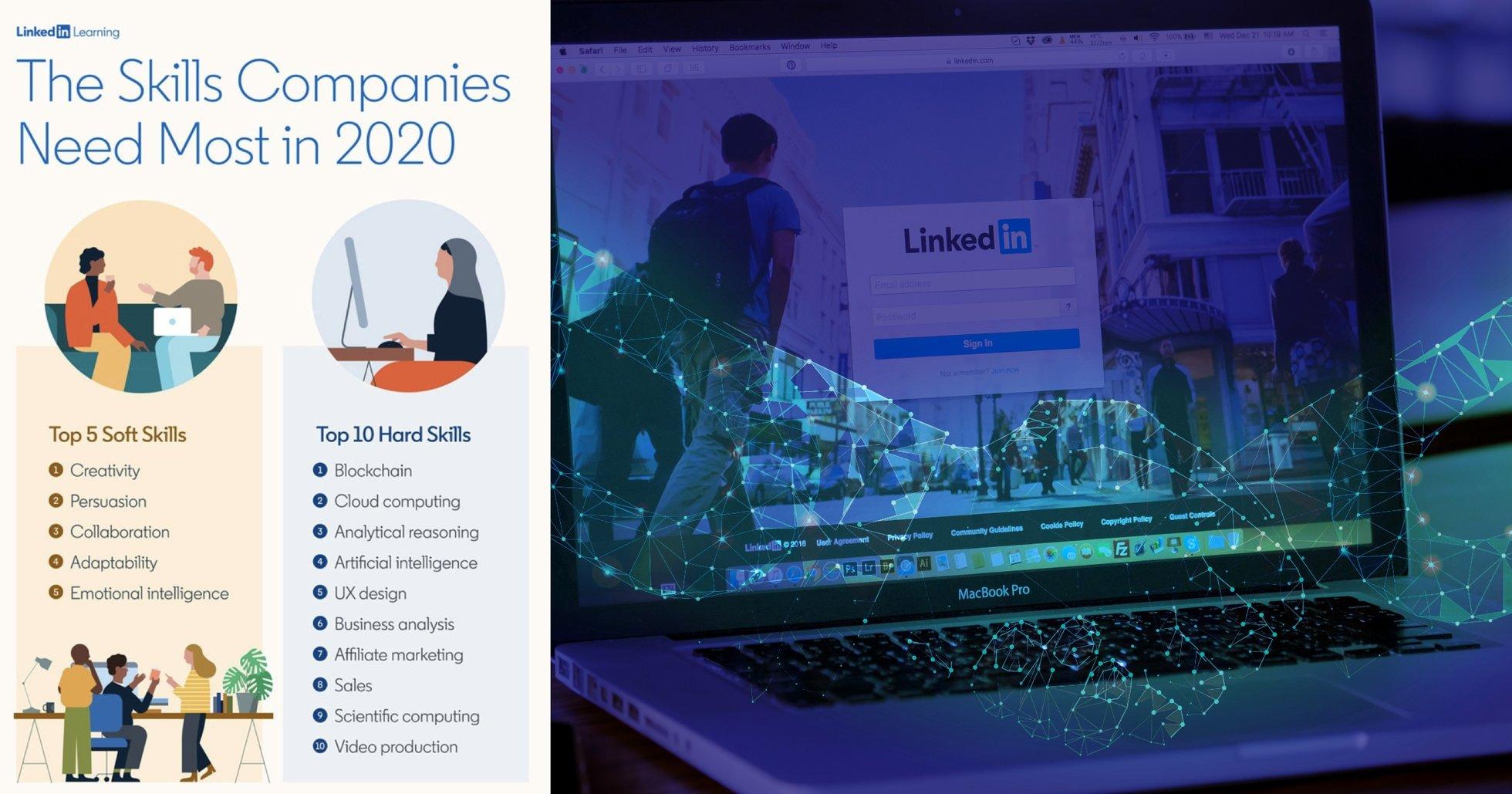 Kunskap om blockkedjor toppar Linkedins lista över kompetenser företagen behöver
