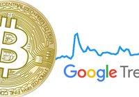 Google visar tydlig nedgång för sökordet