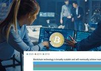 Undersökning visar: 39 procent av alla techbolag jobbar med blockkedjeteknik