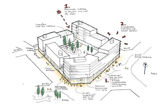 Åke Sundvall får markanvisning för nytt centralt kvarter vid tunnelbanan i Barkarbystaden