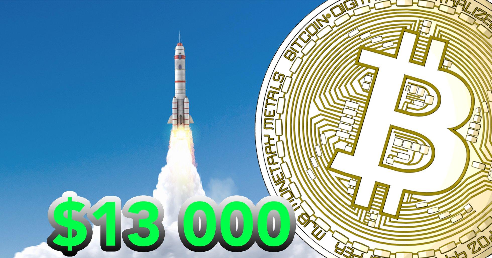 Bitcoin rusar över 13 000 dollar – högsta på över ett år