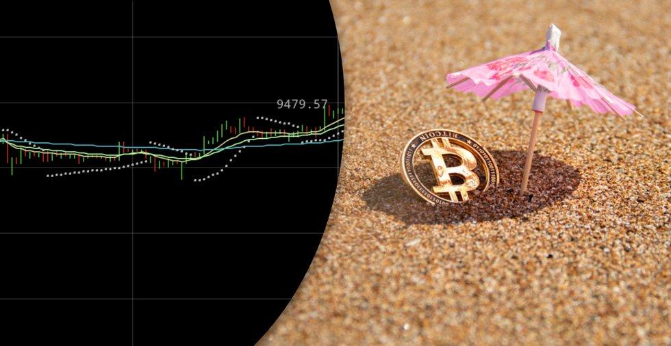 Expert: Med tanke på den ekonomiska situationen är det bra att bitcoinpriset är så stabilt