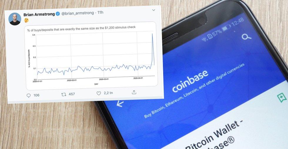 Nya siffror avslöjar: Amerikaner verkar spendera pengar från räddningspaket på bitcoin