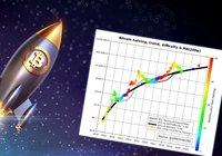 Analytiker: Bitcoinpriset kan nå 100 000 dollar redan i slutet av 2021