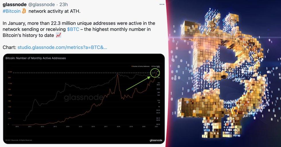 Antalet aktiva adresser på bitcoinnätverket slår nytt rekord