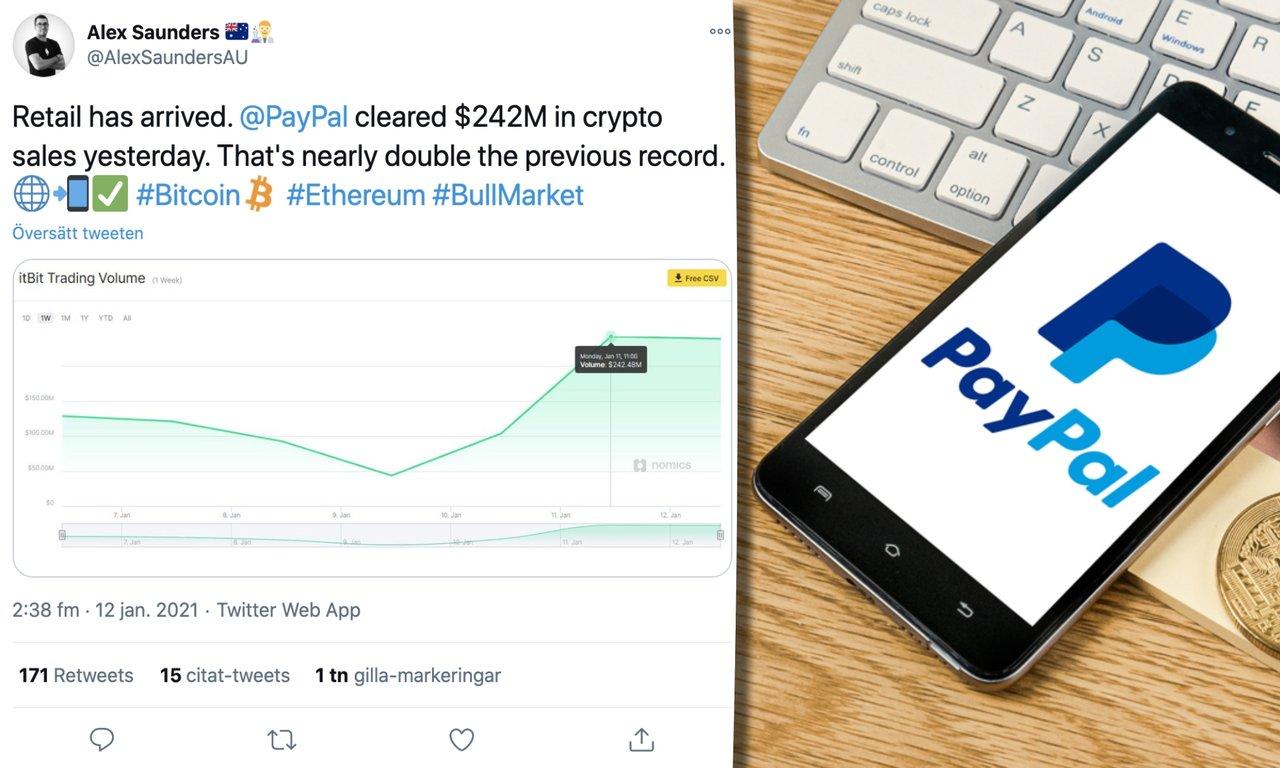 Nytt volymrekord för kryptohandeln på Paypal – det här kan det innebära