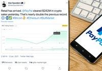 Nytt volymrekord för kryptohandeln på Paypal – här är vad det kan innebära