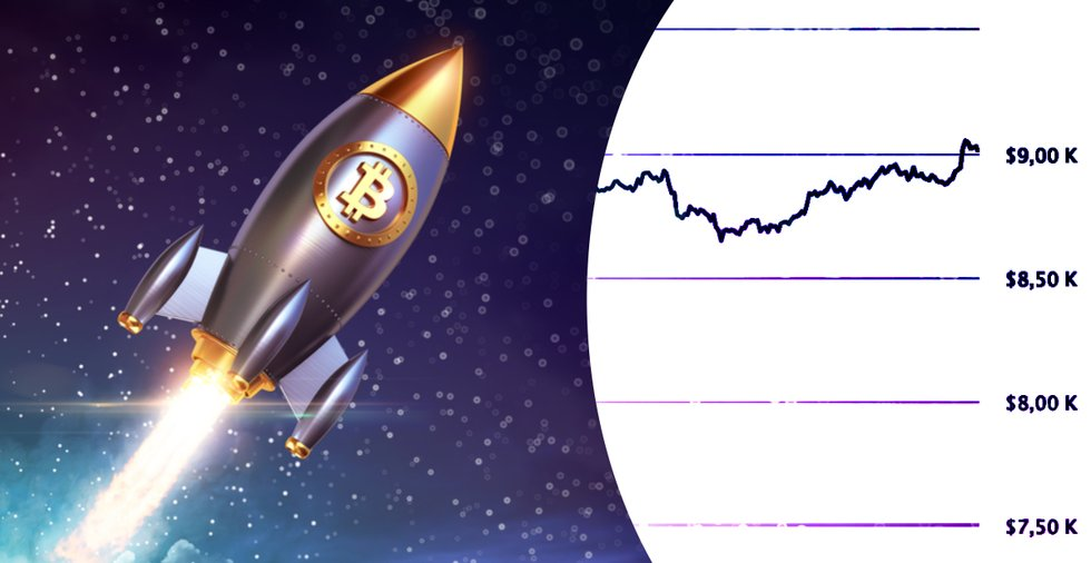 Bitcoinpriset återhämtar sig – handlas just nu för över 9 000 dollar