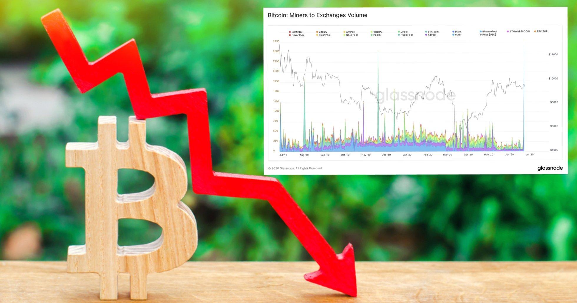 Bitcoinpriset sjönk under 9 000 dollar – efter miner-försäljning och börstapp