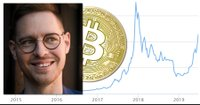 This could be the price of one bitcoin in March 2020 – if it follows the same pattern as previous rallies