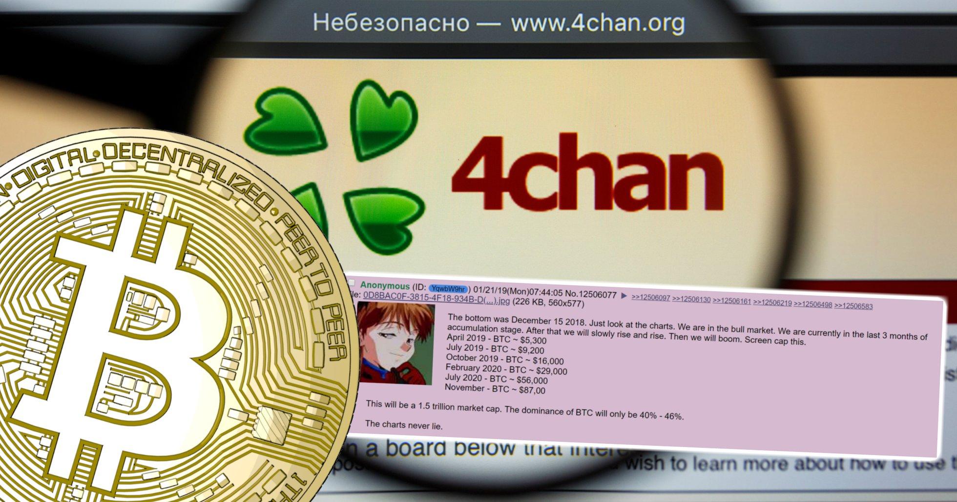 Omtalad bitcoinprofetia har haft kusligt rätt hittills – men nu kan den spricka.