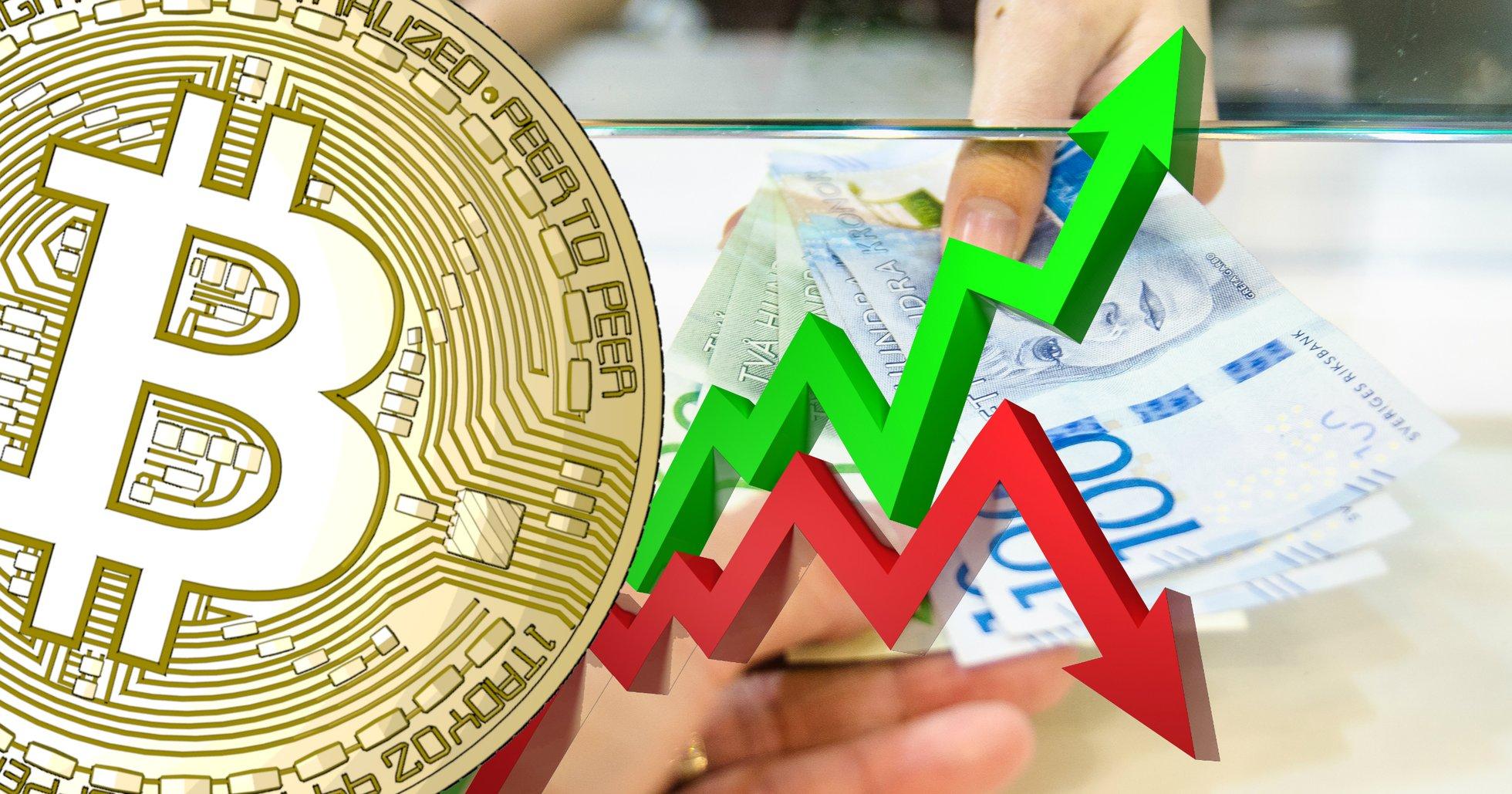 Svagaste kronan sedan 2002 – samtidigt har bitcoin ökat 170 procent bara i år.